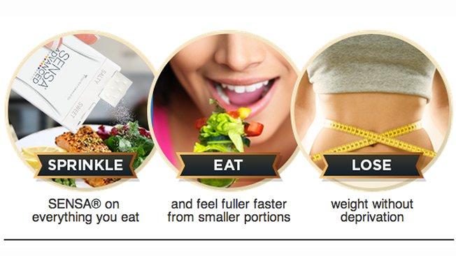Best diet of weight loss